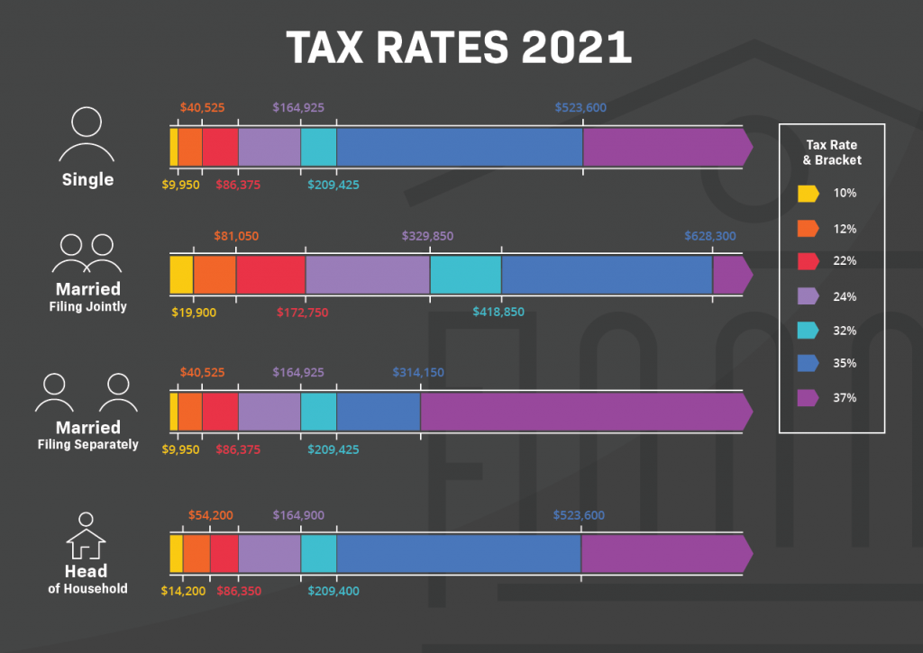 tax graphic