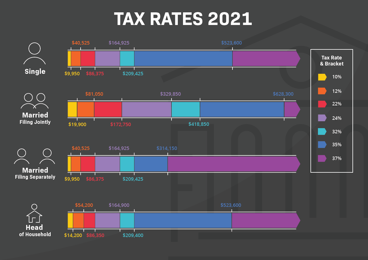tax graphic